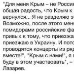 ТОП-5 россиян, которые поддерживают Украину