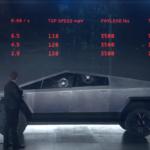 На презентации футуристичного пикапа от Tesla произошел конфуз (видео)